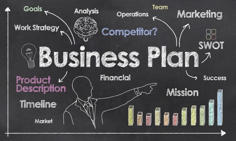 pengembangan rencana bisnis